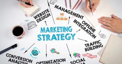 marketing d'impresa