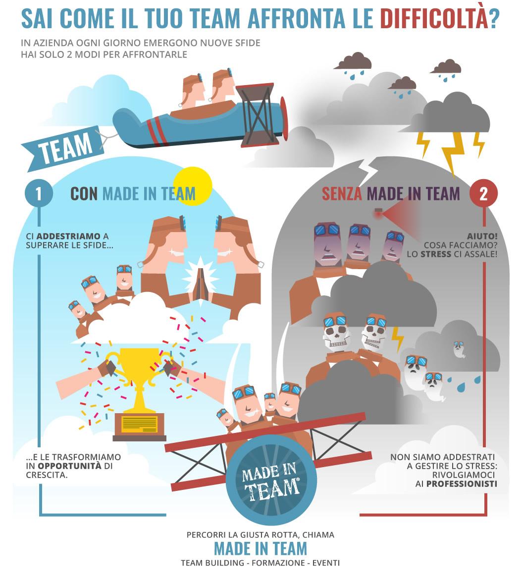 una attività di team building aziendale per il tuo team