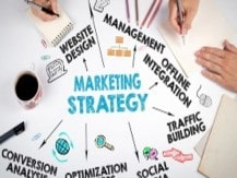 Team a lavoro sulla strategia di marketing per il lancio di un nuovo prodotto durante una attività di Creative Team Building organizzata da Made In Team