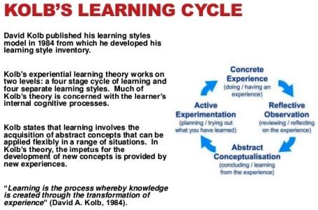 kolbe-learning