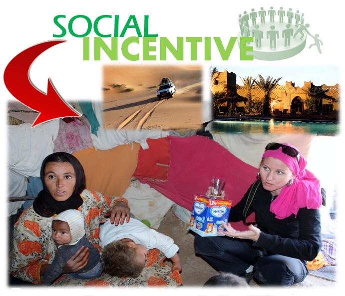 Social Incentive: gli incentive aziendali etici e coinvolgenti | MadeInTeam.it