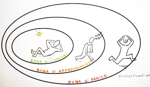 zone-di-apprendimento